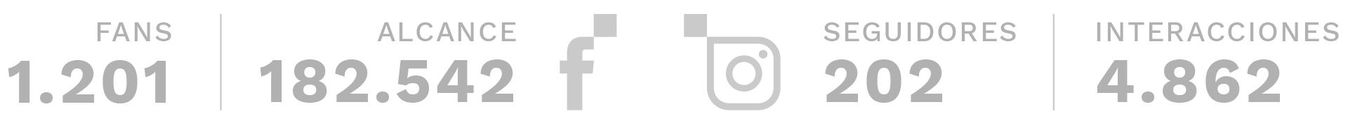 Mejora en las redes sociales de Yobludi